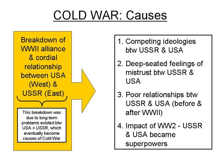 Causes - The Cold War Years